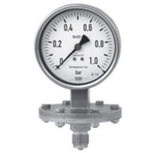 Instrumentación Presión Instrumentación Mecánica para presión Manómetros de membrana