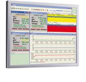 Bombas Dosificadoras – Medida y control aquavision_170
